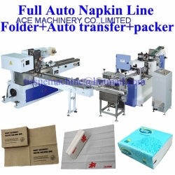 Fully Automatic Paper Napkin Production Line with Auto Transfer to Packing Machine