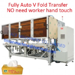 Fully Automatic facial tissue machine with Transfer to packaging Machine